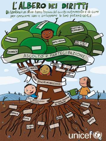 Dal progetto L'albero dei diritti. Unicef 2015
